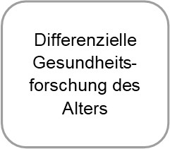 Differenzielle Gesundheitsforschung des Alterns Assistenzprofessur Mathias Allemand