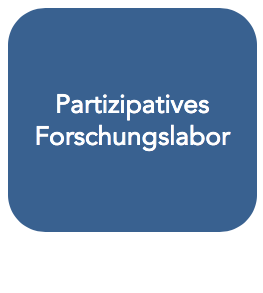 Partizipatives Forschungslabor