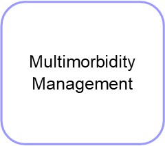multimorbidity management